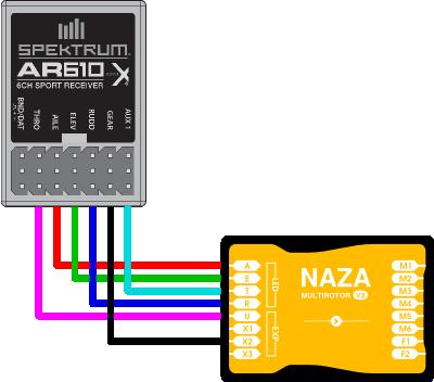 Spektrum AR610 and DX6 settings for Naza M v2 with Preset Failsafe -  GwynSoft | Spektrum Dx6 Rc Wiring Diagram |  | GwynSoft